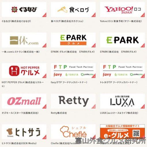 Go To Eatキャンペーンの予約サイト